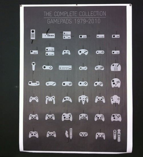 VIDEO GAME CONTROLLER The Complete Collection: Gamepads 1979-2010 (via Listentothebit)