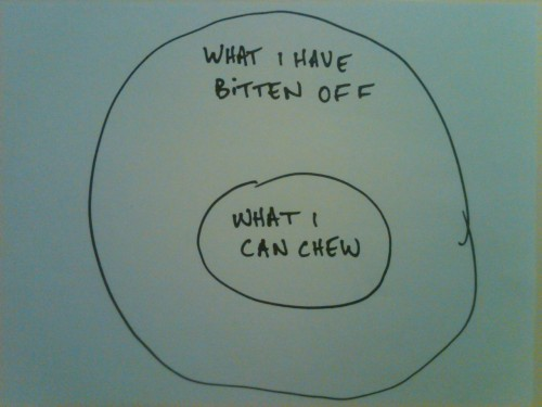 braiker (our senior editor):  So I made a Venn diagram.  Holler at us, dads.
