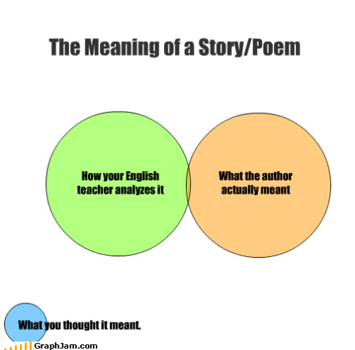 ilovecharts:  Remember this for your poetry final.  Fucking this.