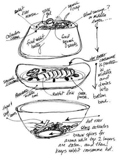 Grant Achatz sketches the Alinea Fall Menu. See the rest of the menu at GQ.