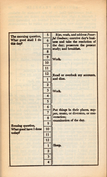 Benjamin Franklin's daily schedule.
