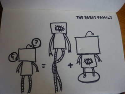 itmustbedelirium:  The Robot Family.