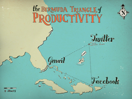 webvampires:  The Bermuda Triangle of Productivity Haha. So true! But I think it should be Tumbr instead of Gmail.