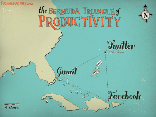 creativeinspiration:  phewsha:  The Bermuda Triangle of Productivity - where does all the time go? >Massive/wallpaper sized version here!< This is all quite exciting. I drew this one day after two unrelated friends complained about how they get sucked into certain websites instead of doing work, which is exactly what I do, and now it's ended up on mtv.com, in my own rss feeds, and being mentioned in the Guardian, which was rather unexpected. It seems to have struck a chord with the internets anyway, so thanks for the nice words everyone! NOW GET BACK TO WORK.  I think Tumblr should be added in here somewhere…  Tumblr encompasses all. :3 haha