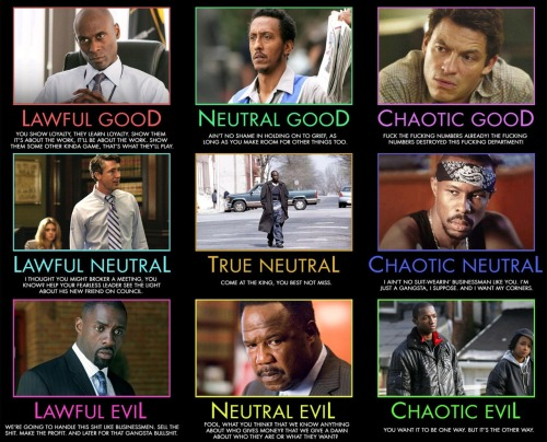 danielholter:  The Wire D&D Alignment Chart via Daniel Radosh on fb