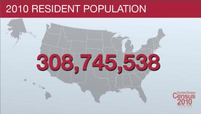Slide from today's US Census press conference.
