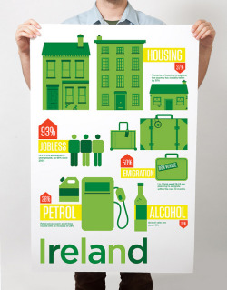 Ireland Poster by Sue Murphy