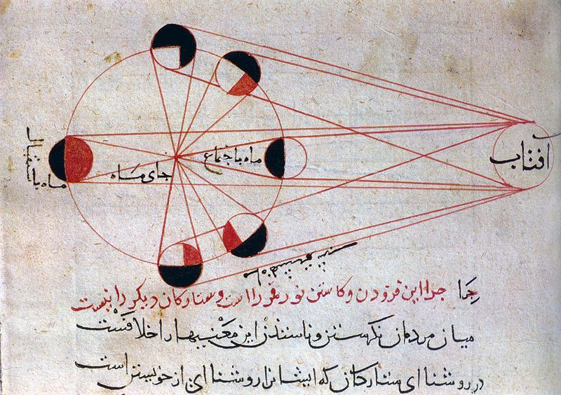 A detailed Arabic copy of a Persian treatise on phases of the moon, accurately portraying the phenomena of hemisphere termination. 10th century.
