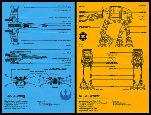 justinrampage:  Excellent mock-up Star Wars X-Wing & AT-AT Walker blueprints by Vespertin. X-Wing Blueprint | AT-AT Walker Blueprint by Vespertin