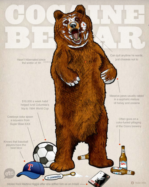 Cocaine Bear is not after your food, he wants to party! Hilarious illustration by Jon Defreest that was made into an interactive poster for TAUNTR.com. Download the Cocaine Bear wallpaper HERE. Cocaine Bear by Jon Defreest by Jon Defreest (Behance) (Twitter)