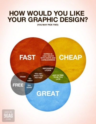 paidadvocate:9gag:How would you like your graphic design?I