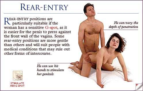 Anal rear entry sex positions