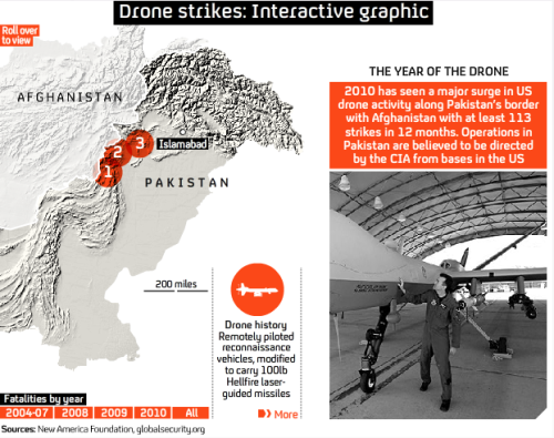 storiesfrompakistan:  Pakistan Drone Attacks: The CIA's Secret War Click on the image to visit an interactive graphic which explain the scale and prevalence of the CIA's drone attacks in Pakistan. Very well done and much needed.