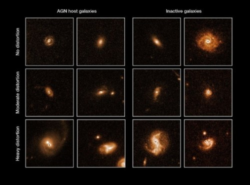 Galactic Smashups Leave Giant Black Holes Hungry  A sample of the galaxies studied; sorted based on whether they show no signs of a recent merger (top row), minor signs (middle) or major disruptions (bottom).  The black spot in the center of each galaxy ensured that the test was blind. The team blocked out the bright nuclei from active galaxies and added a spot to galaxies with dim centers, so the sorters couldn't tell which was which.  Credit: NASA, ESA, M. Cisternas (Max-Planck Institute for Astronomy)