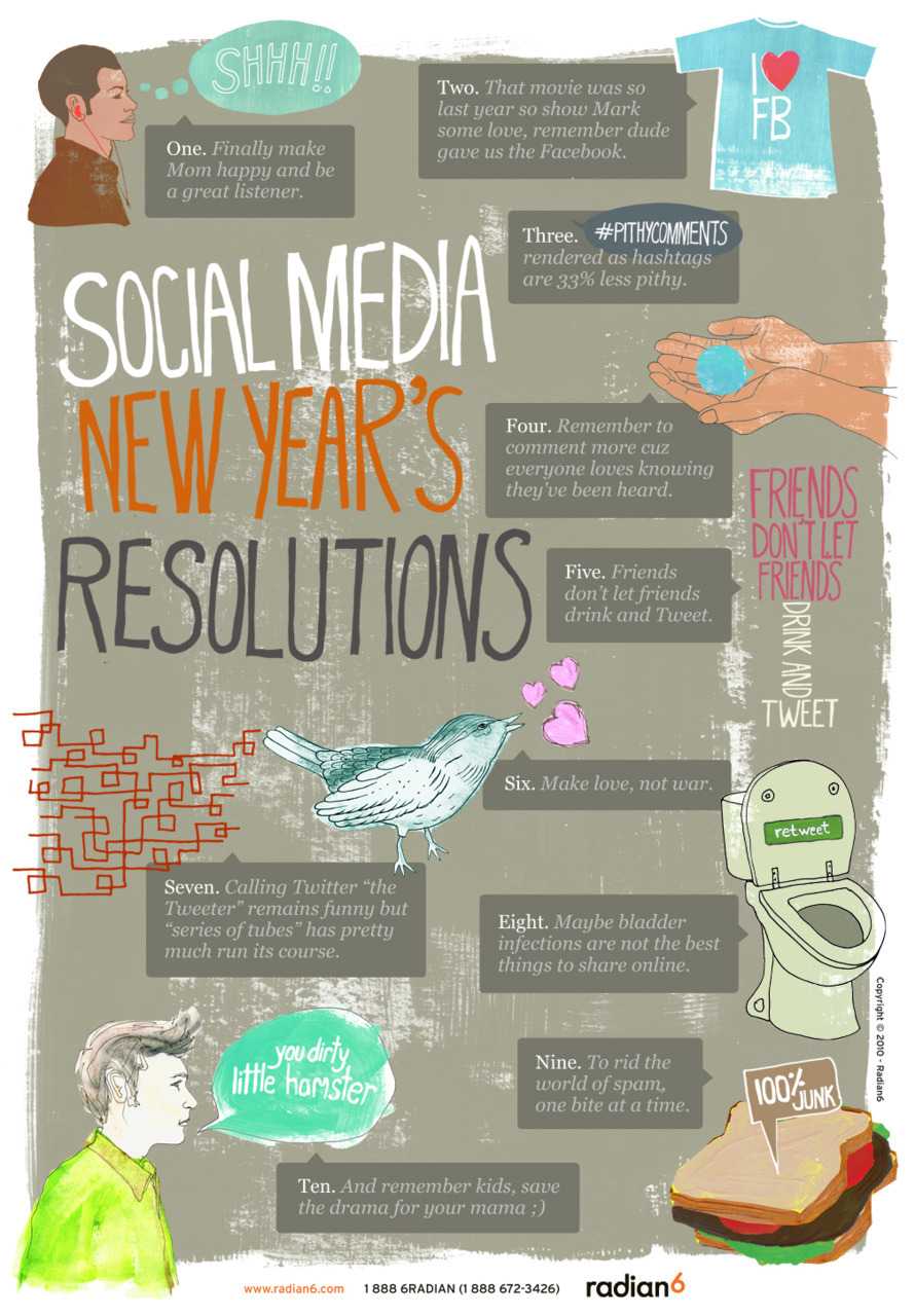 carriecstern:  Social Media New Year's Resolutions 2010 was a great year for the social web and 2011 looks even better. So, as we prepare to get back to work, renewed and refreshed, a few social media New Years' Resolutions are in order. (Source: Radian 6)