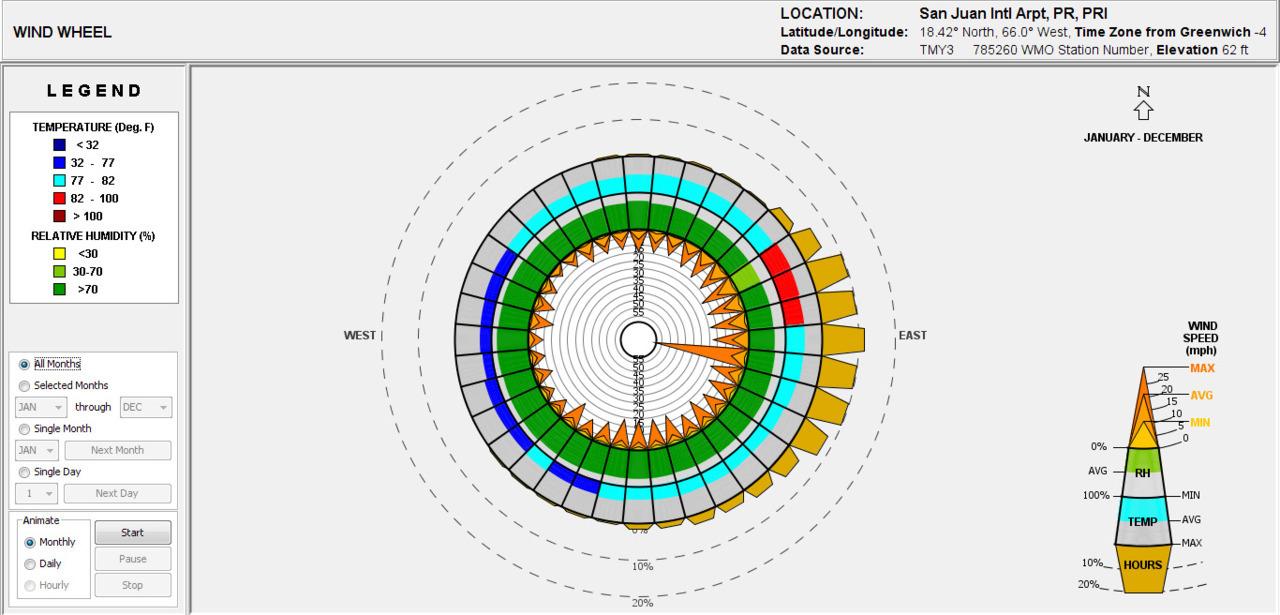 ashrae psychrometric chart no 3 pdf