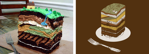 jtotheizzoe:  Geological Layers Cake