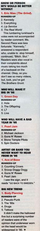 1994 Reader's Poll, Spin Magazine.