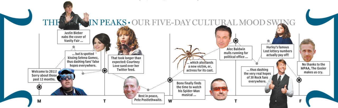 The Week In Peaks: Our five-day cultural mood swing