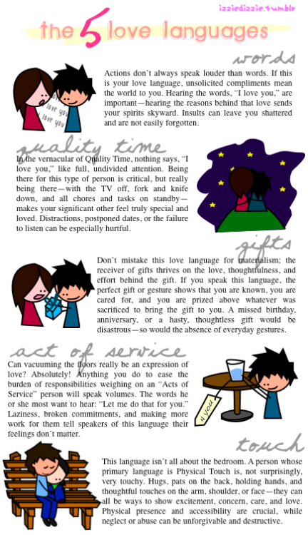 The 5 Love Languages  Which love language are you? :D  I'm not a gift person.