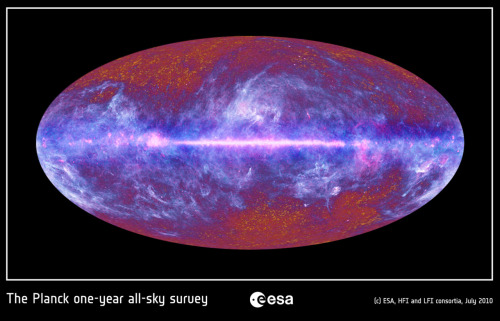 The microwave sky as seen by Planck This multi-frequency all-sky image of the microwave sky has been composed using data from Planck covering the electromagnetic spectrum from 30 GHz to 857 GHz. The mottled structure of the CMBR, with its tiny temperature fluctuations reflecting the primordial density variations from which today's cosmic structure originated, is clearly visible in the high-latitude regions of the map. The central band is the plane of our Galaxy. A large portion of the image is dominated by the diffuse emission from its gas and dust. The image was derived from data collected by Planck during its first all-sky survey and comes from observations taken between August 2009 and June 2010. This image is a low- resolution version of the full data set. To the right of the main image, below the plane of the Galaxy, is a large cloud of gas in our Galaxy. The obvious arc of light surrounding it is Barnard's Loop – the expanding bubble of an exploded star. Planck has seen whole other galaxies. The great spiral galaxy in Andromeda, 2.2 million light-years from Earth, appears as a sliver of microwave light, released by the coldest dust in its giant body. Other, more distant, galaxies with supermassive black holes appear as single points of microwaves dotting the image. Planck was built for ESA by the Prime Contractor Thales Alenia Space (Cannes, France) with contributions from space industry drawn from ESA's 18 Member States. Because of differing accounting procedures in the many bodies contributing, precise costings are impossible to give. However, the overall cost to ESA and its Member State institutions as well as cooperating agencies world- wide (including NASA and Canadian Space Agency) in round figures is 600M€ Credits: ESA/ LFI & HFI Consortia via www.esa.int