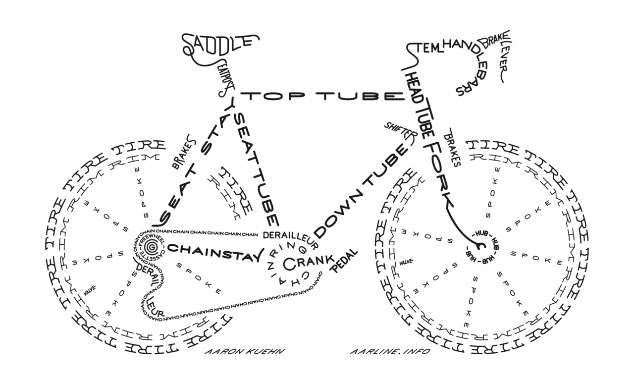 Bicycle parts word diagram. via aarline