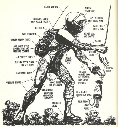 schrumpfgermane:  Spacesuit Concept from 1960 from book First Men to the Moon, by Wernher von Braun.)