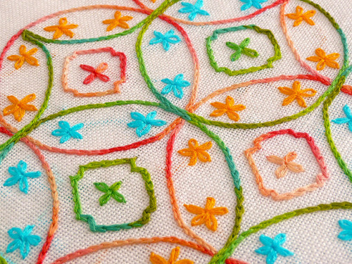 paragraphcove:  Embroidery for Kitten Wrangler (by Susie Z.)