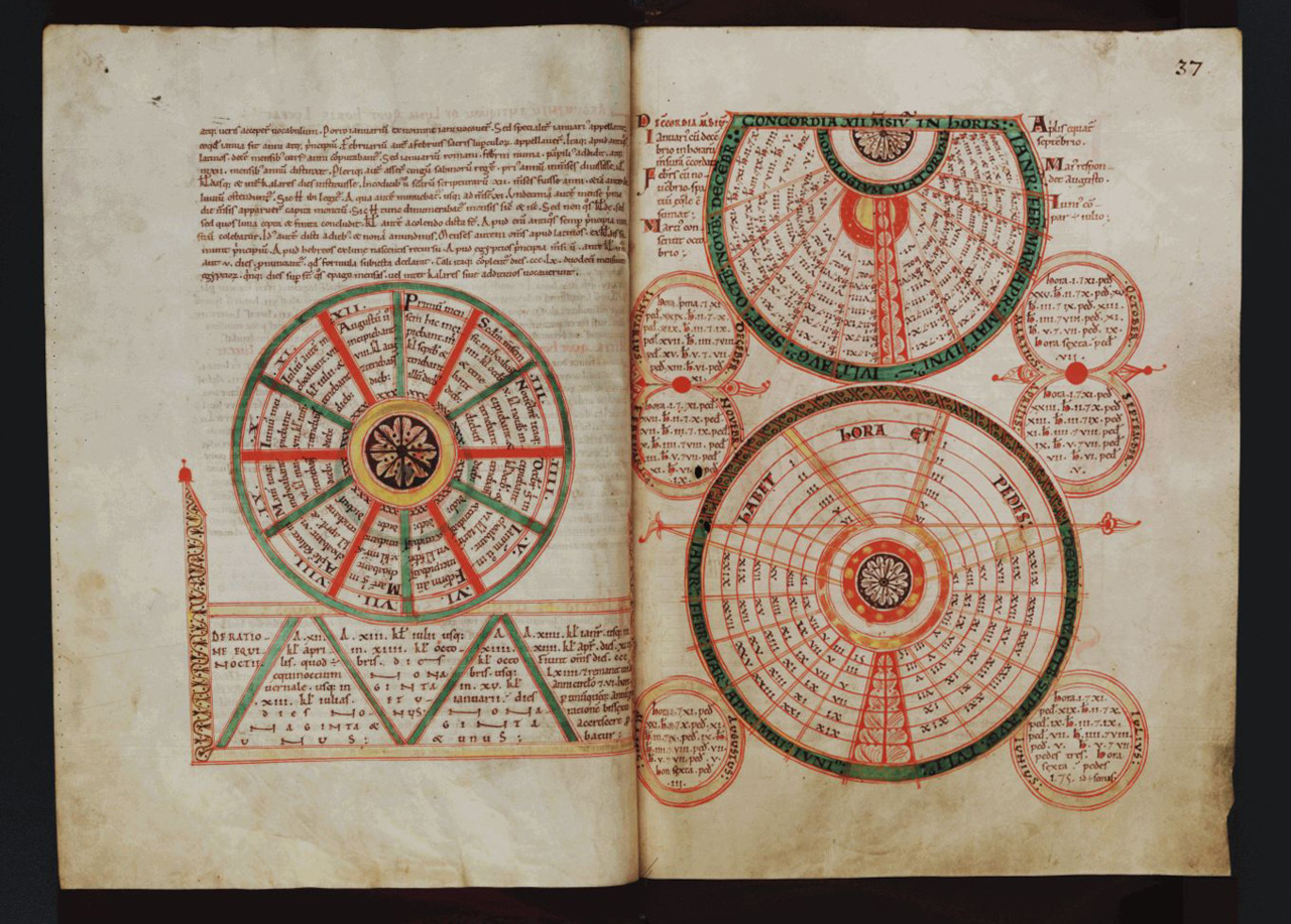 Concordia in Boris / Horologium viatorium from MS Oxford St John's College 17 found: here