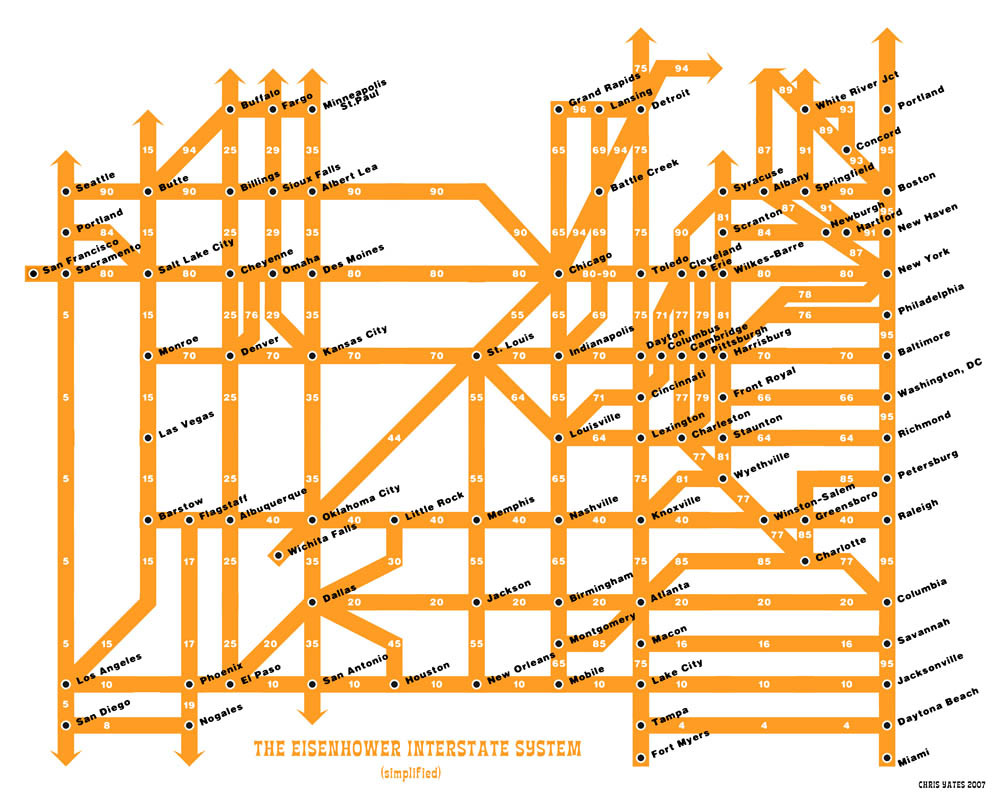 The Eisenhower Interstate System (simplified) via Kurt White designed by Chris Yates