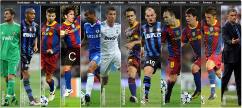 UEFA's Team of the Year.