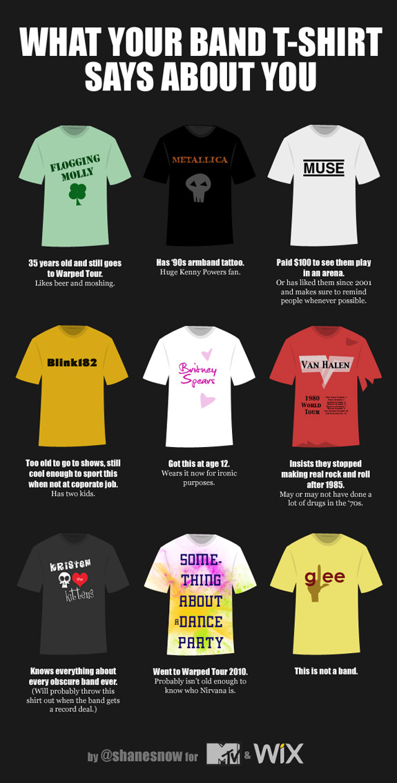 What Your Band T-Shirt Says About You via