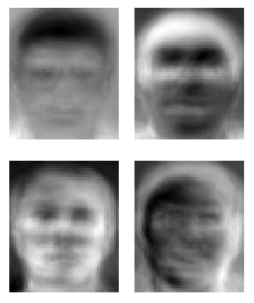 Linear combinations of eigenfaces — images like the above — are the cheapest way to store and search photos of faces. Like if you want to computer analyse the faces of everyone at the Superbowl and see if there's a terrorist. All of the terrorists' faces are saved in a database as like {11% Eigenface_1, 6% Eigenface_2, 1% Eigenface_3, …}. So the real face breaks down to just a list of percentages {11%, 6%, 1%, …}. Articles on Eigenfaces: 1, 2, 3, 4, 5, 6  (sorry to reinforce the google hierarchy) If you break the faces in the live Superbowl crowd CCTV's into such a list of percentages, then you can have a computer do a search against known terrorists. (Imagine having the computer search pixel by pixel. It would be like, Hey, the top left of your head looks like the top left of a terrorist's head! Whoops, that was just the soda machine.) Final point. There is more than one way to mathematicise a face. Surface normal vectors are one way; the manifold limit of polygons is another; projection is another; and eigenfaces are another. Each way has you conceive of a face differently.