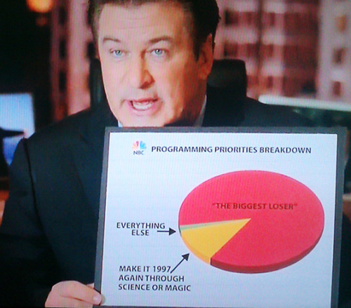 thedeadline: 30 Rock's Spot-on NBC Programming Chart [via Vulture]  Best. Corporate merger. Ever.