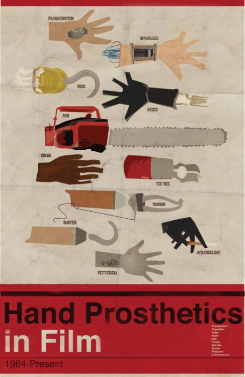 Hand prosthetics in film 1964- present