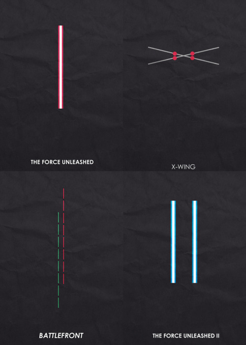 pacalin:  Star Wars Games Minimalist - by Rafal Rola Check out the others here.