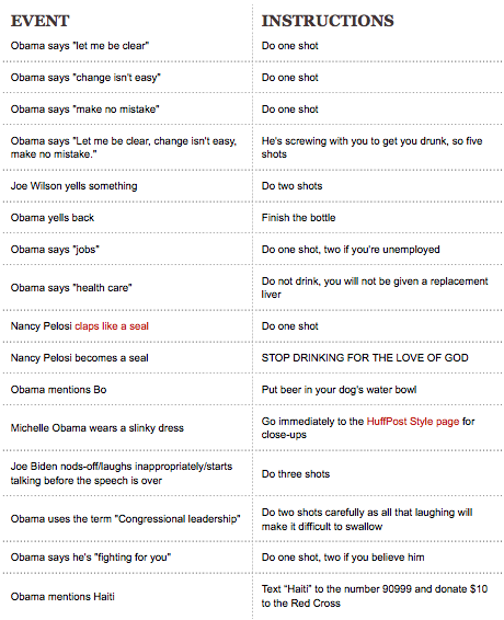 The Huffington Post's State of the Union Drinking Game written by alexleo Guaranteed black-out. Click through for the updated 2011 version!