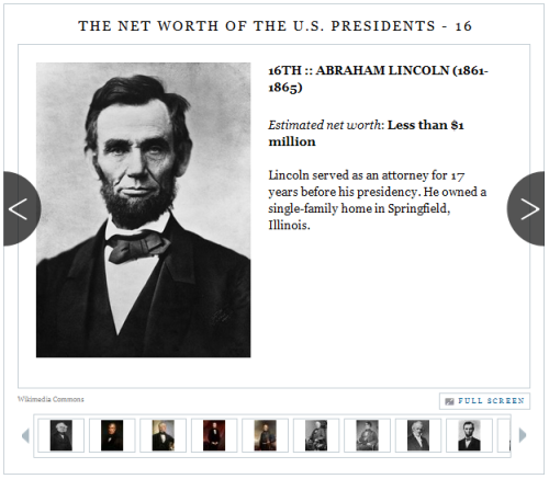 THE NET WORTH OF EVERY U.S. PRESIDENT