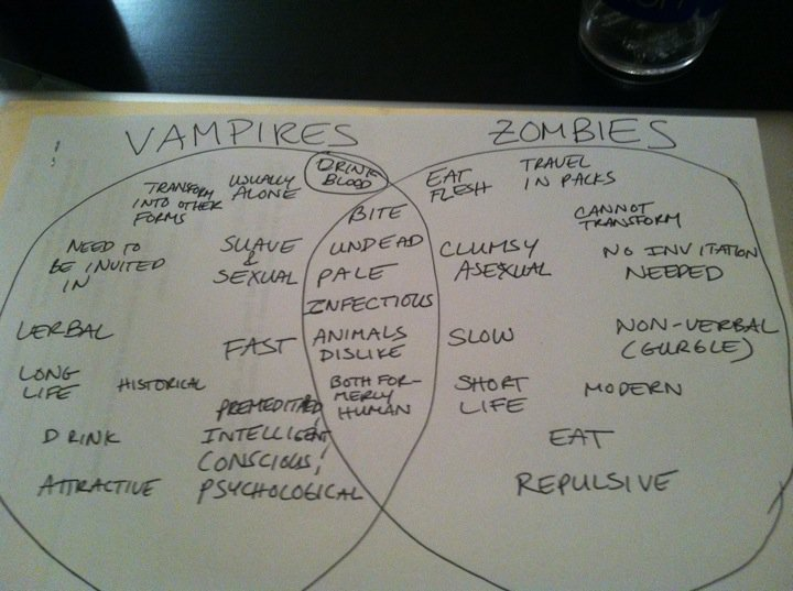 Vampires vs. Zombies: hastily but heartfeltly made by loving fans of both creatures, after watching The Walking Dead -Dakota Team Zombies.