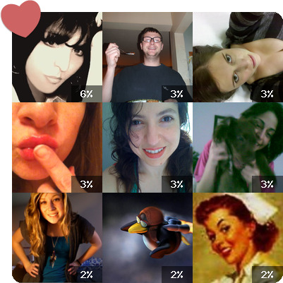loftylovin skinnerwrx shiraselko tangerinechristine apricotica heathernicolezilla mmmooonbeams jerzee55 sillynoose Neat. I just wrote a script to automatically generate this post (minus  this little message, of course). It's not ready for the light of day  yet, but I was wondering if you guys think this is worthwhile? This is what the followers page could look like:  See the link at the bottom?