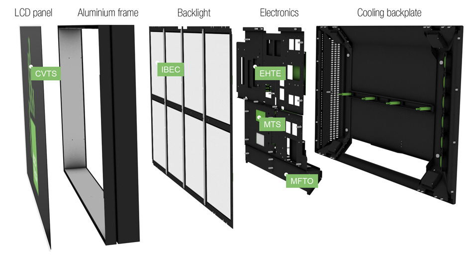Multitaction - a new platform for building large Multitouch LCD arrays.