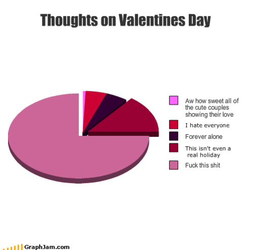 Thoughts on Valentines Day: Fuck This Shit! imgfave:  ★ discovered on imgfave.com (social image bookmarking)