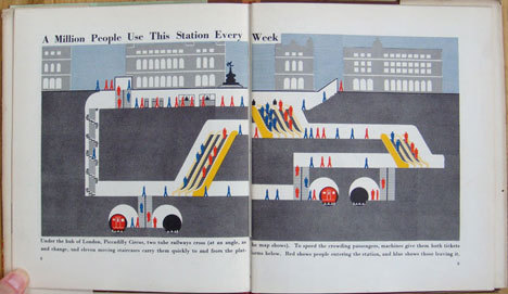 A double-page spread from Railways Under London by Marie Neurath, one of the key exponents of the Isotype Picture Language, as seen at The Science Project: Isotype workshop. There's an exhibition about the work on Isotype at the V&A. It's small but, if you're in or near London, well worth a visit.