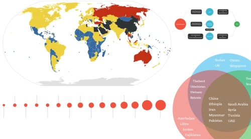 "Infographics: Internet Censorship is Rampant Around the World: Egypt's Internet may be back on,  but that country's weeklong web blackout was a wake-up call to the rest  of the world about just how fragile the intertubes really are. Ars Technica has a detailed technical breakdown of how Internet ""kill switches"" work—  in Egypt's case, it was basically just a matter of cracking down on the  country's four major ISPs — but for an at-a-glance visual distillation  of the who/what/why of web censorship, it's hard to beat this sobering set of infographics. [Click to visit interactive version]"