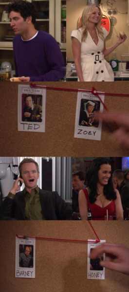 "popculturebrain:  How I Met Your Mother's ""Oh Honey"" = Clue Ted as Prof Plum, Zoe as Mrs. White, Barney as Mr. Green, and Honey (Katy Perry) as Miss Scarlet. via, via"