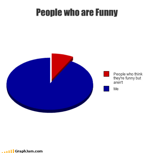 epic-humor:  People who are funny