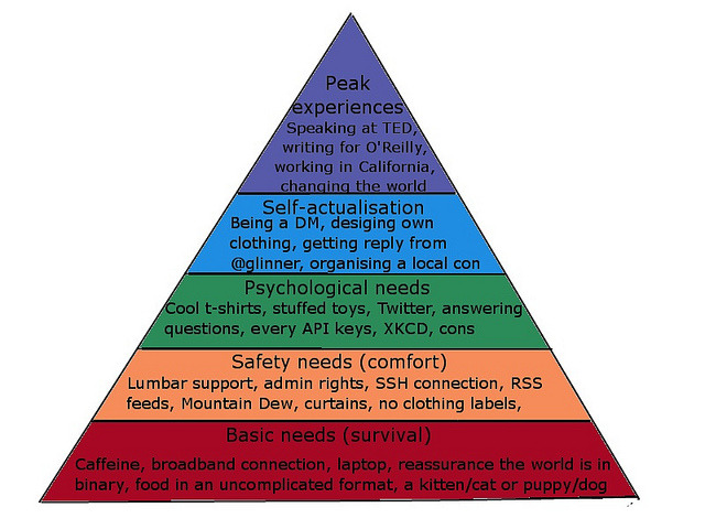 jonjohns65:  Geek hierarchy of needs (by loulouk)