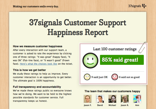 "Happiness Report 37signals recently added three simple links at the bottom of each customer support email—""it was great :)"", ""it was ok :