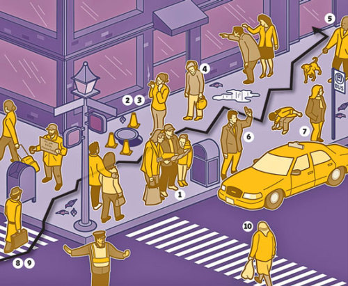 The Wall Street Journal's illustration of types of pedestrian for their article on rage walking: The average speed of walkers in Lower Manhattan is 4.27 feet per second. Other speeds: 1. Tourists walk 3.79 feet per second; 2. Smokers: 4.17 feet per second; 3. Cellphone users: 4.20 feet per second; 4. Headphone listeners: 4.64 feet per second; 5. Large pedestrians: 3.74 feet per second; 6. Men: 4.42 feet per second; 7. Women: 4.10 feet per second; 8. People with bags: 4.27 feet per second;  I'm not sure why but numbers 9 and 10 seem to be missing. Maybe they appear in print?