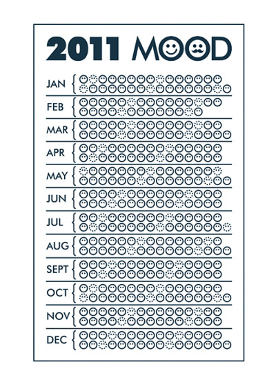 It's not too late to start keeping track of your moods this year.